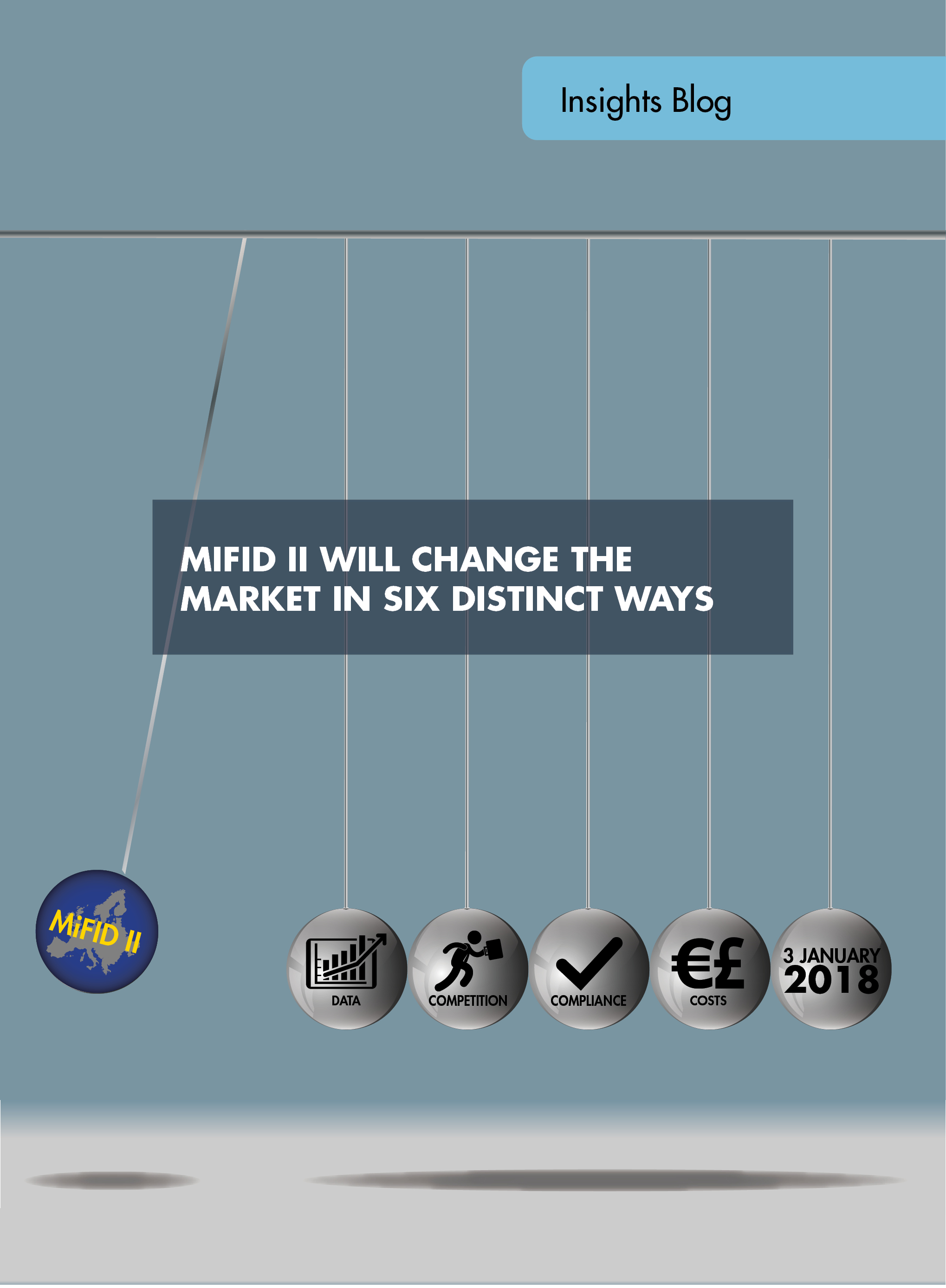 MiFID II Will Change the Market in Six Distinct Ways