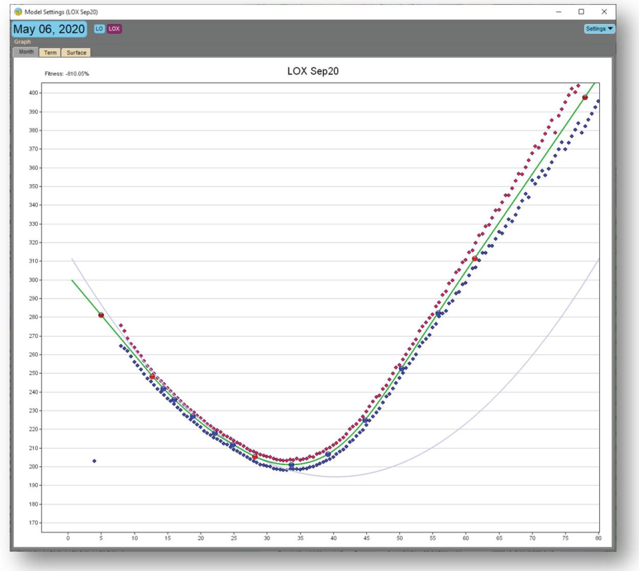 Dynamic Skew Algo now supports 13-Point Flexible Spline