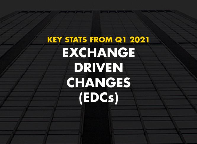EDC Key Stats Q1 2021