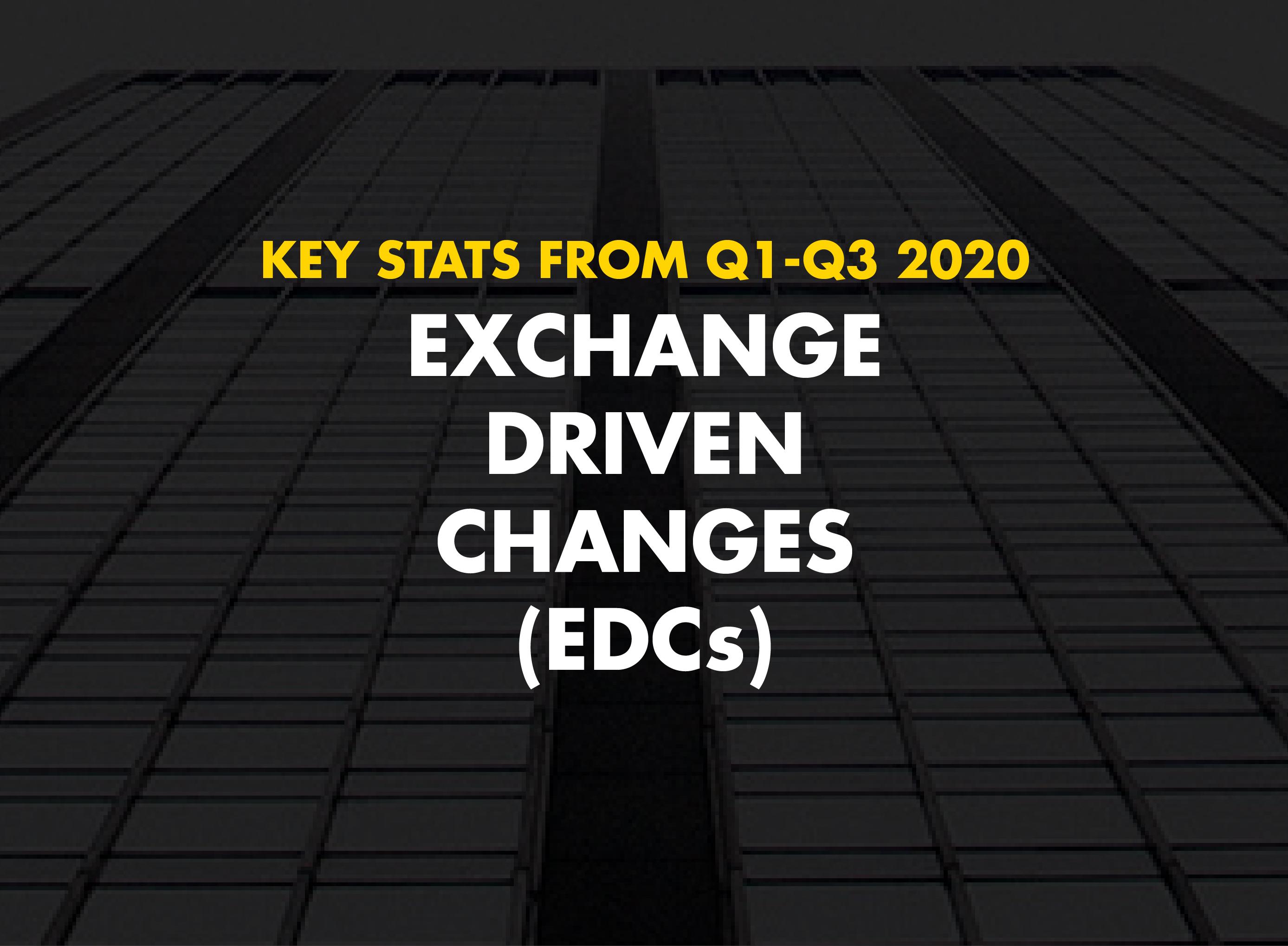 EDC Key Stats Q1-Q3 2020