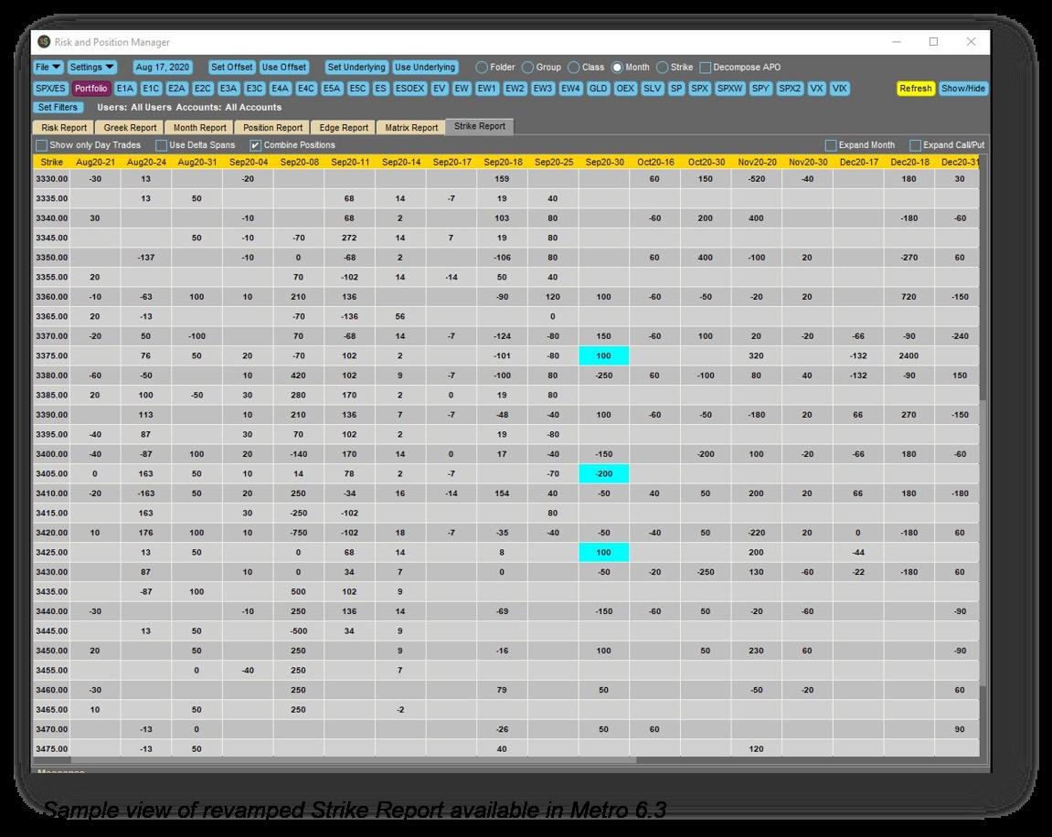 Sample view of revamped Strike Report