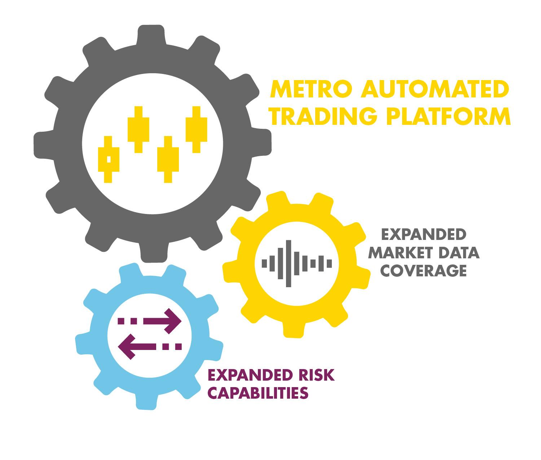 Vela's Metro trading platform expands market data coverage and risk management capabilities
