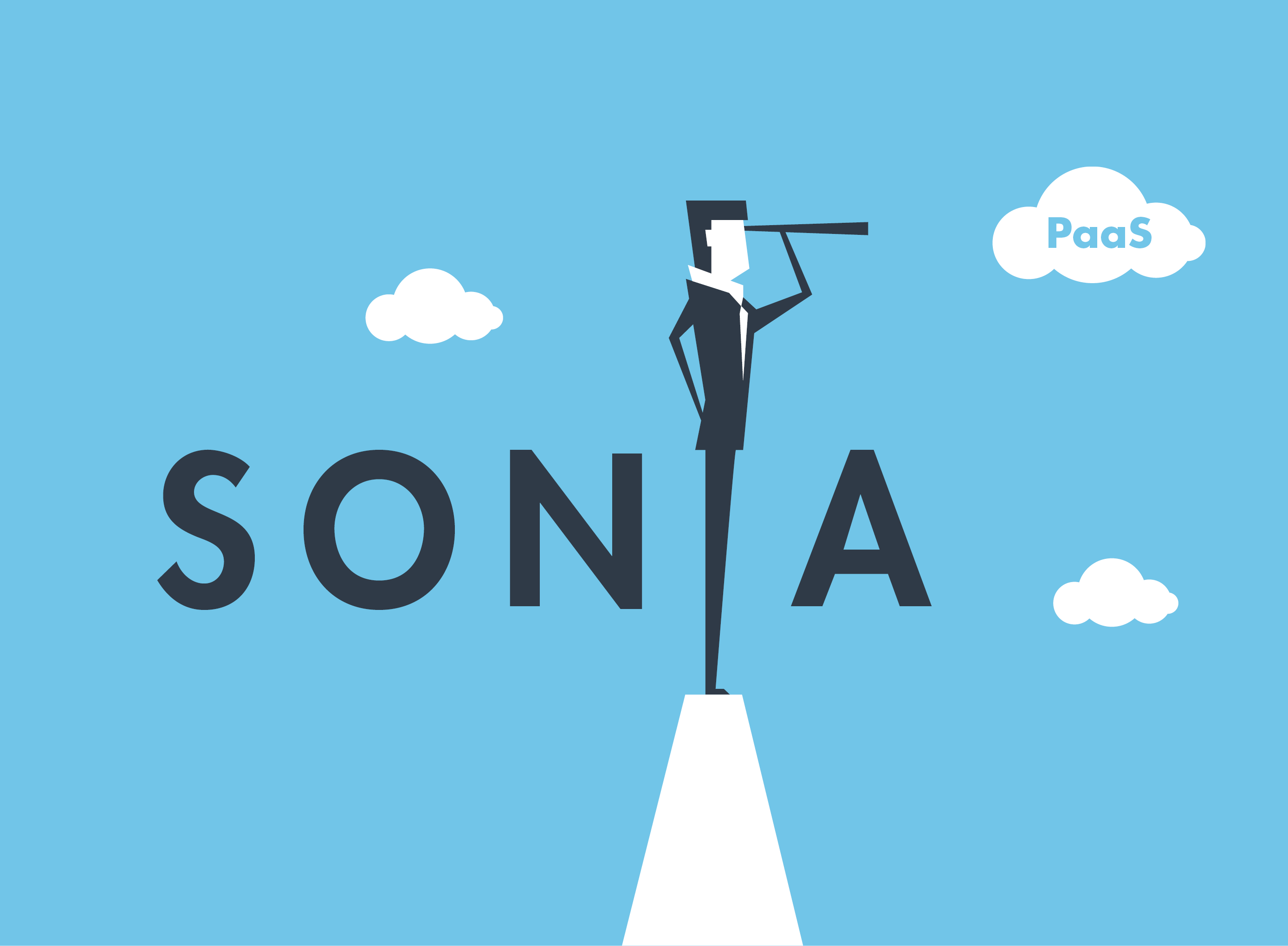 SONIA: Trading Opportunities in an Emerging Benchmark