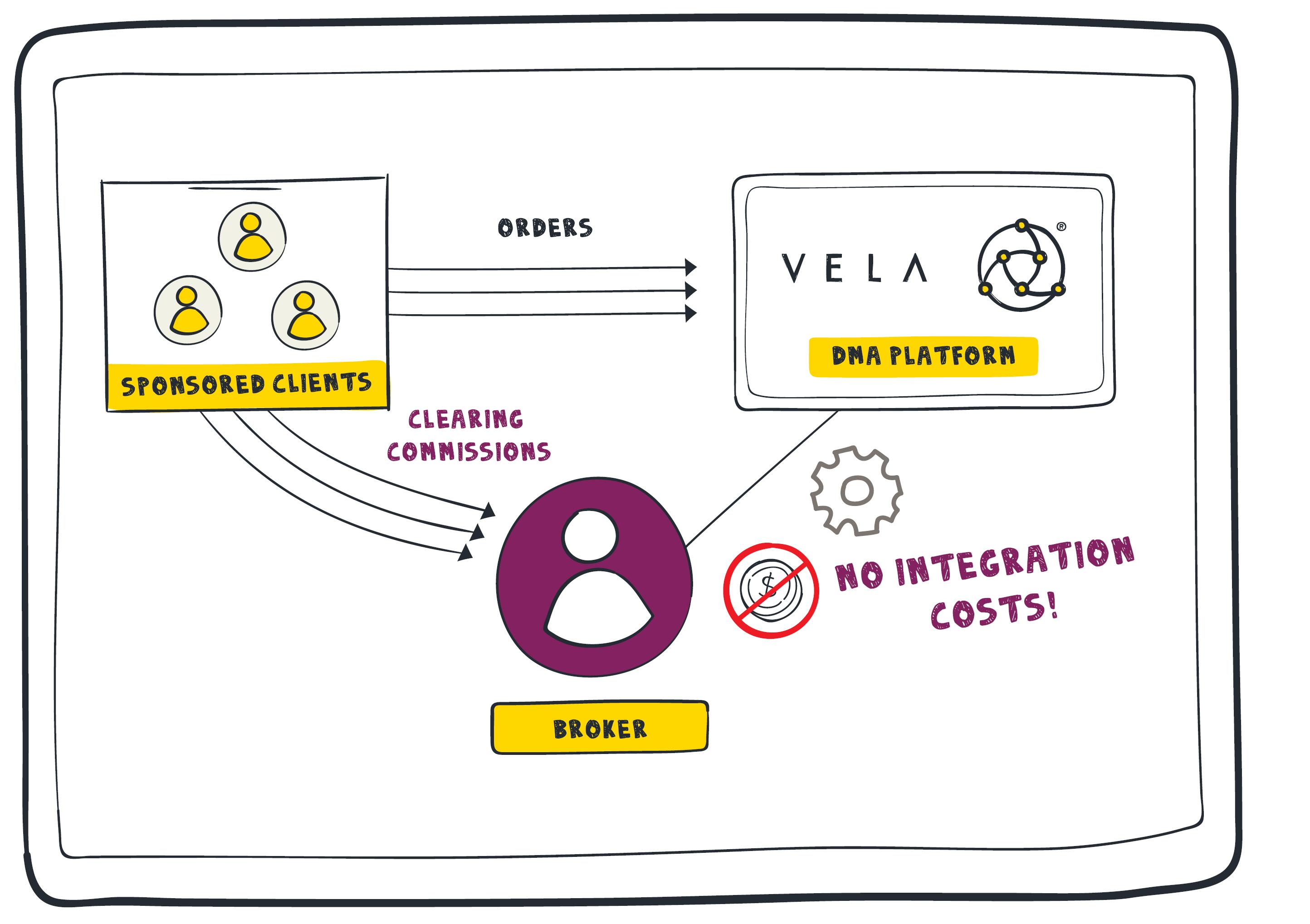 helping-broker-community-dma-simplicity.jpg